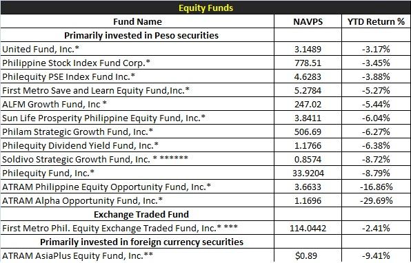 equity_dec15